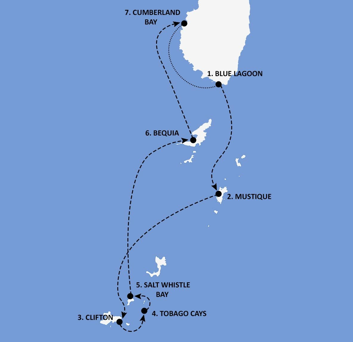 Saint Vincent and the Grenadines Itinerary Map - Nautical Escape